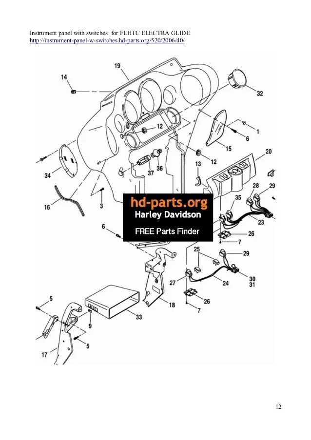 1980 Sportster Wiring Diagram - Best Place to Find Wiring and