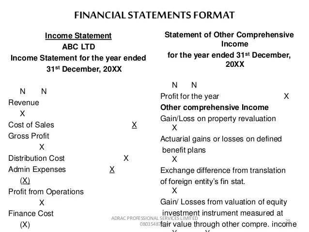 formats of income statement - Apmayssconstruction