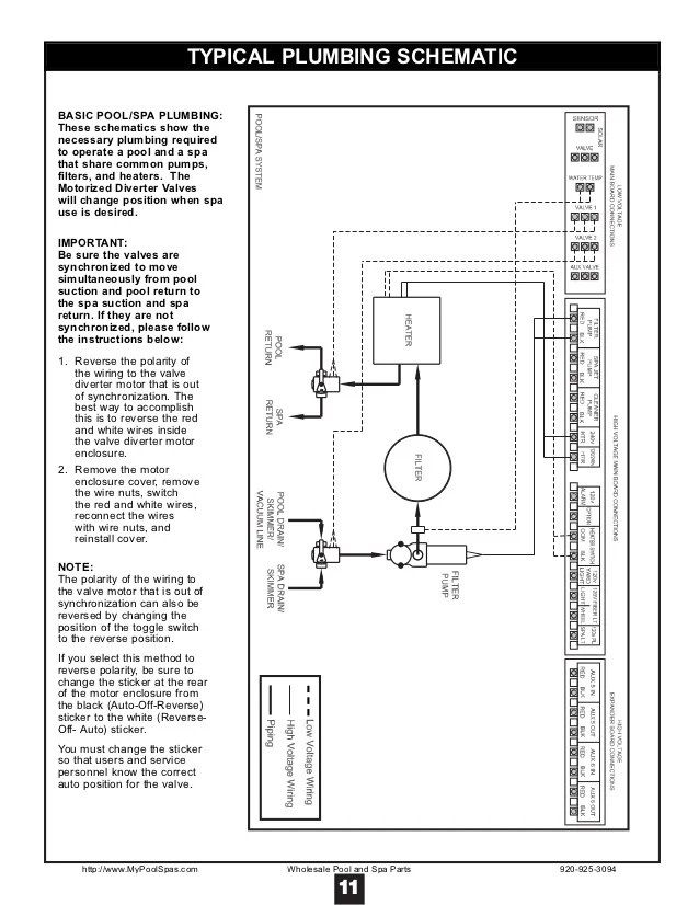 Hayward Motor Wiring Diagram Hayward Super Pump Wiring Diagram 115v