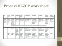 Hazop Worksheet Template - Livinghealthybulletin
