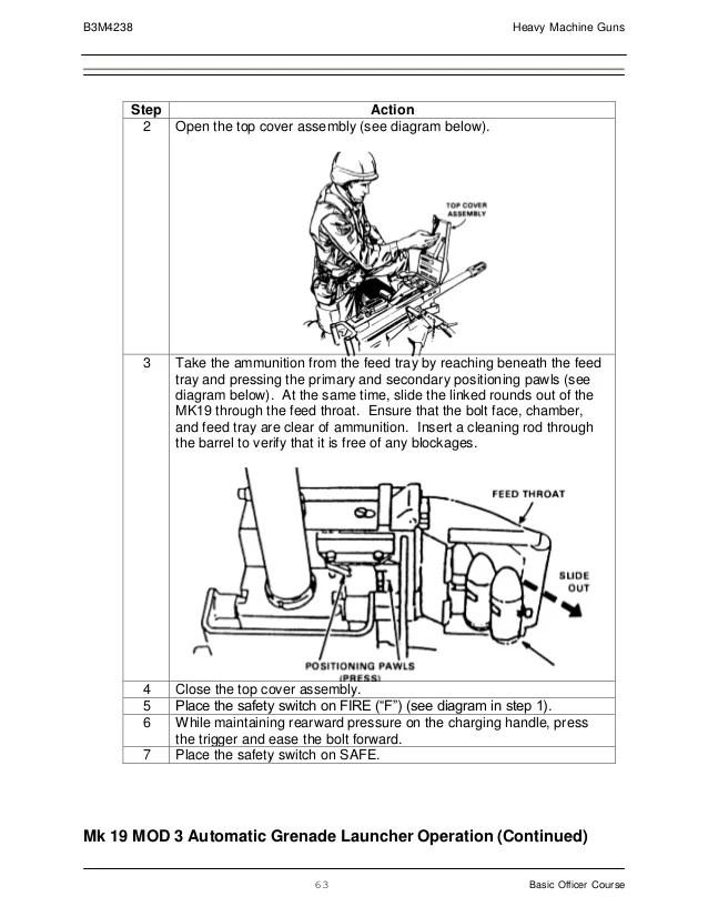 mk19 mod 3 diagram