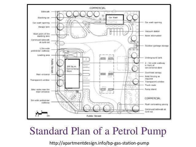 a car wash diagram