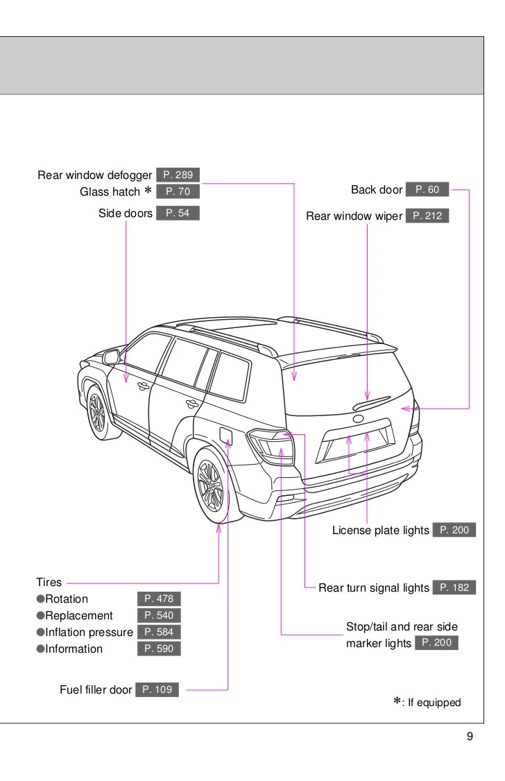 toyota highlander ac fuse diagram