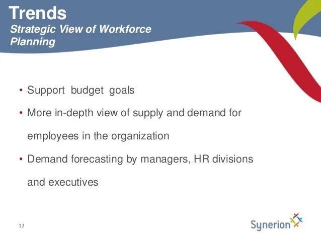 Entry11 Synerion Comprehensive Workforce Management Solutions