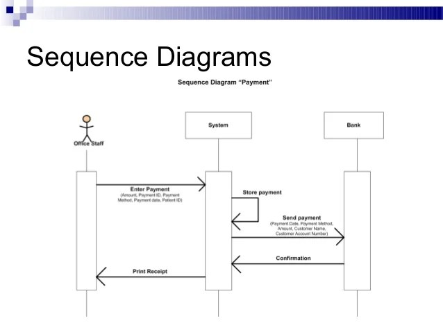 sequence diagram for hospital