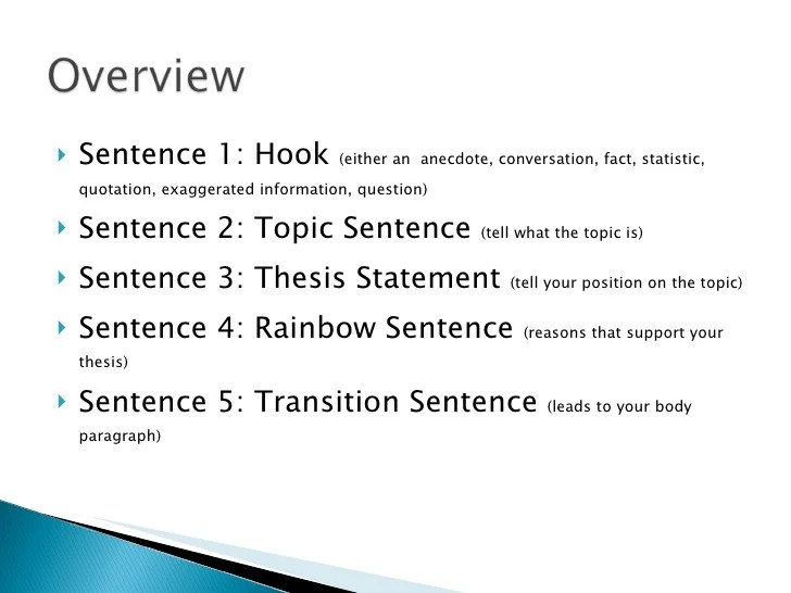 examples of introductory sentences for essays