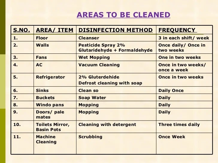 housekeeping cleaning list - Romeolandinez - housekeeper cleaning checklist