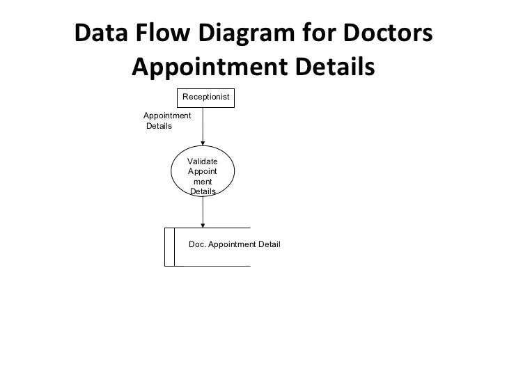 flow diagram of a hospital