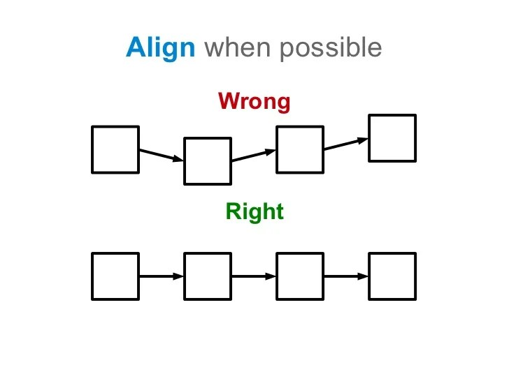 how to make diagrams in powerpoint
