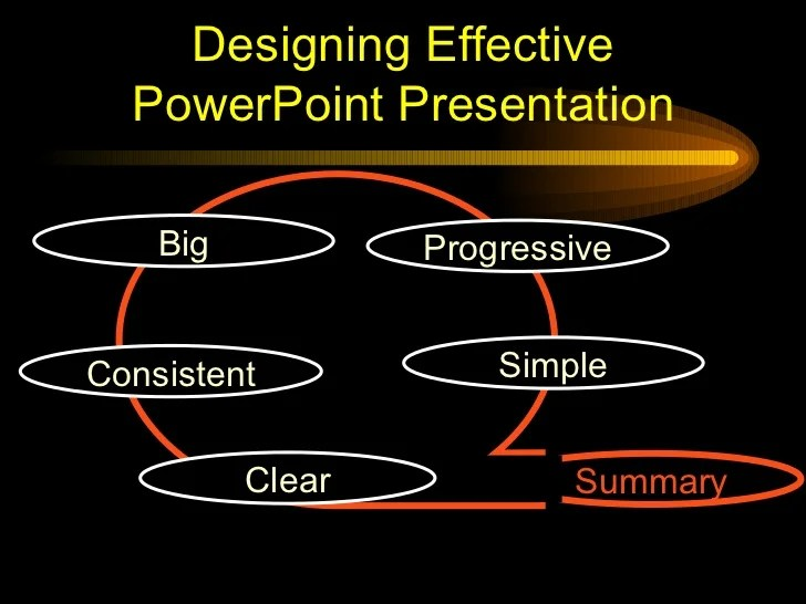how to make a good powerpoint presentation - Akbagreenw