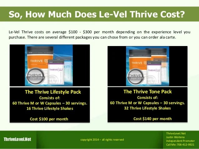 How Much Does Le Vel Thrive Cost Get Your39s For Free