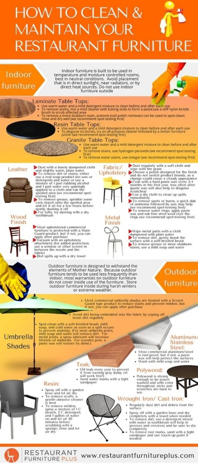 Restaurant Furniture For Less How To Clean And Maintain Your Restaurant Furniture