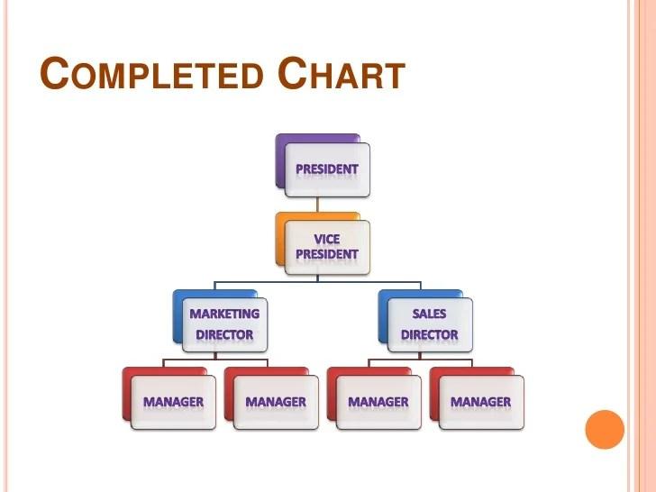 how to make a chart in word - Erkaljonathandedecker