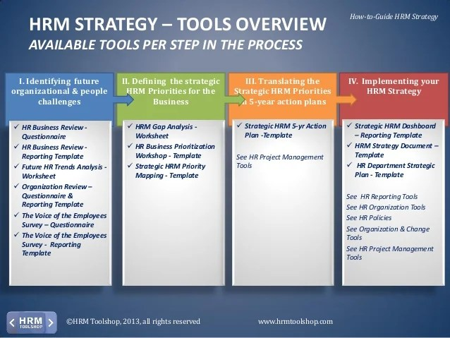 Human Resources Collection Microsoft Flow Hrm Strategy How To Develop And Deploy A Hrm Strategy