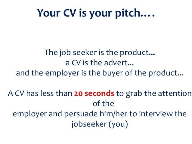 sample pitch for applying job - Kendicharlasmotivacionales