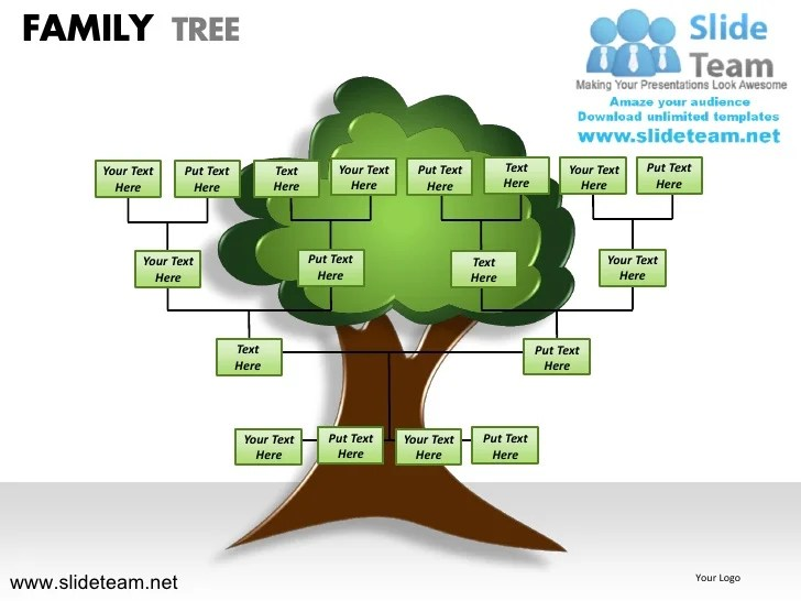 Family Tree Templates For Powerpoint Costumepartyrun