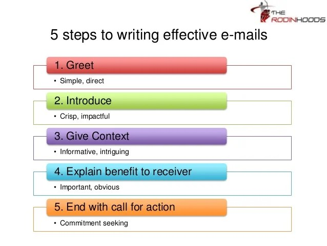 How To Write Effective E Mail Proposals