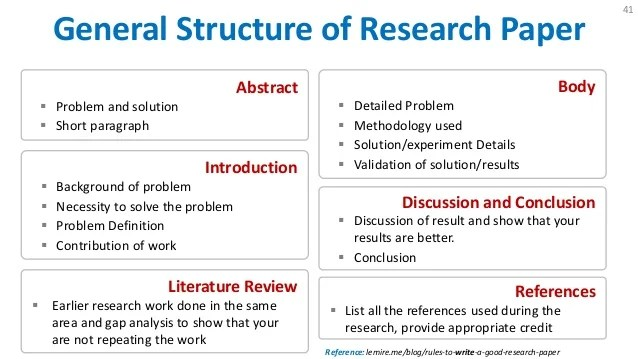 structure of a research essay