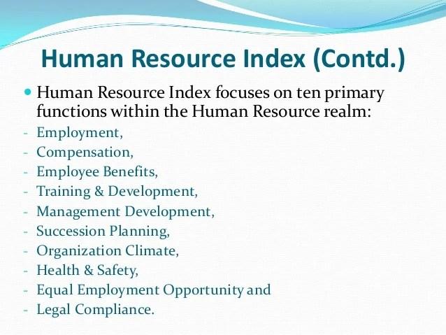 HR index