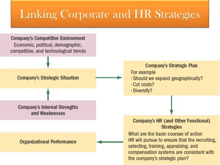 Hr Strategic Plan Executive Branch Massgov Strategic Human Resource Management