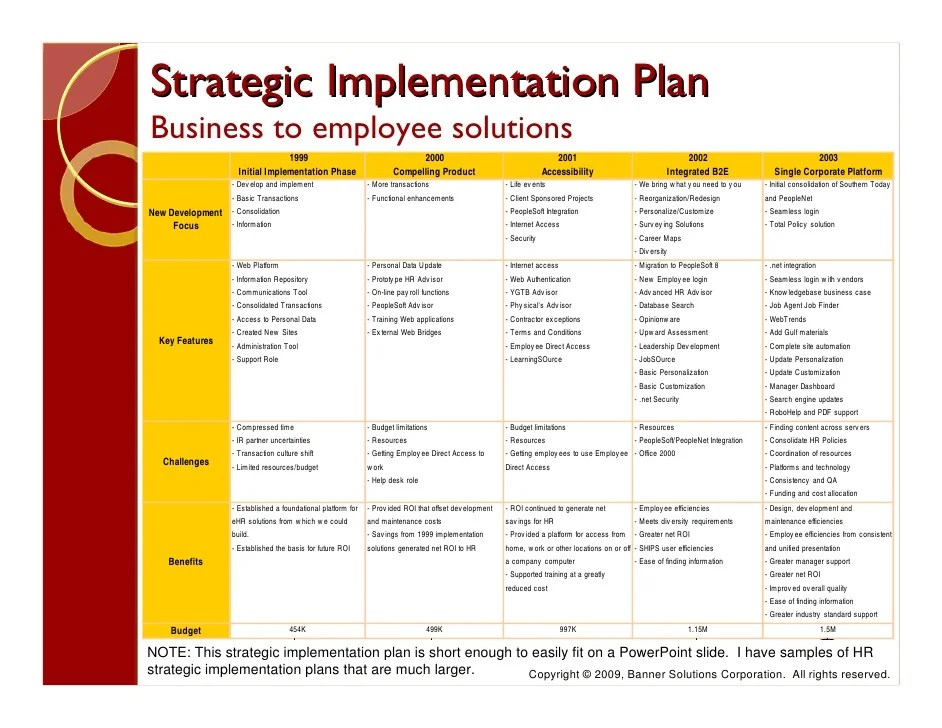 human resources strategic planning examples - Towerssconstruction