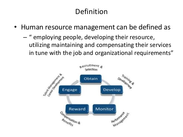 Home Ou Human Resources Human Resource Management Ppt