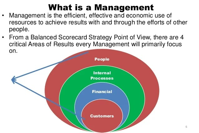 Human Resources Hr Management For Non Hr Managers