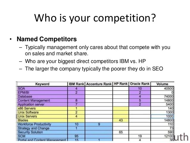 Fantastic Competitive Market Analysis Motif - Best Resume Examples