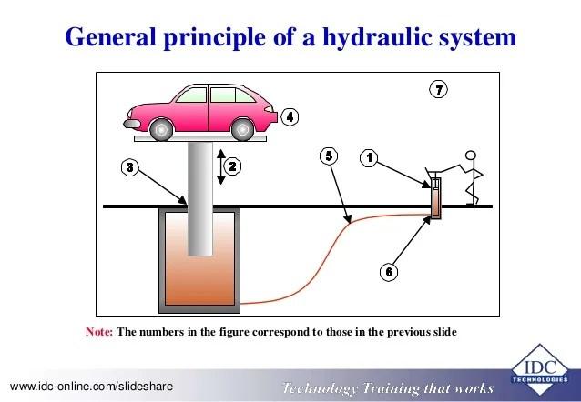 hydraulic breaker schematic