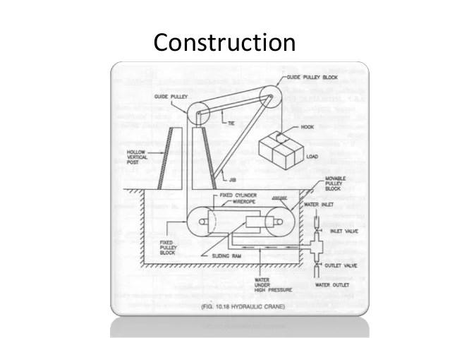 wiring diagram of multistory building