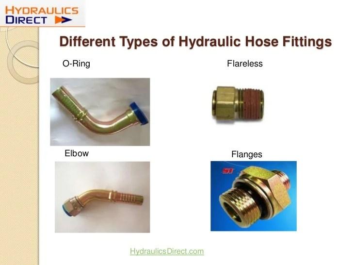 Hydraulic Hoses & Fittings