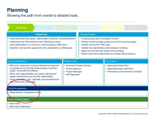 How To Write A Work Plan 8 Steps With Pictures Wikihow Iam Methods 20 Presentation Michael Nielsen Deloitte