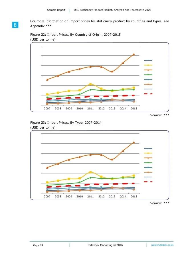 market analysis sample report - Romeolandinez - market analysis sample