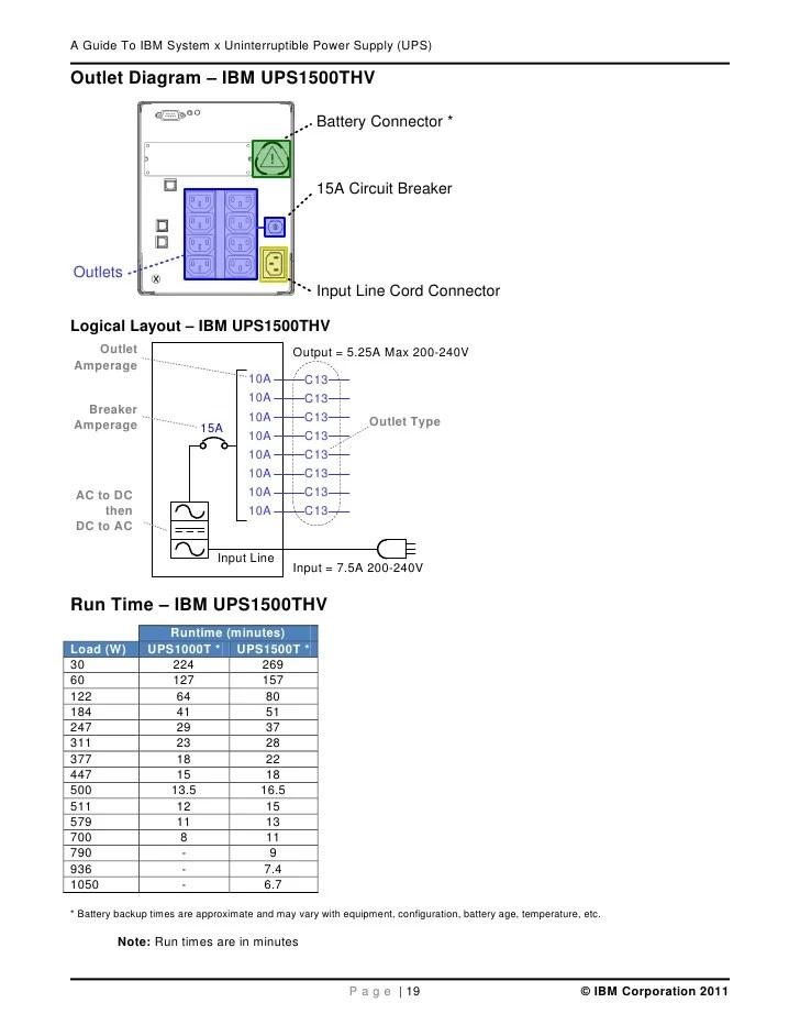 ibm ups1500thv manual