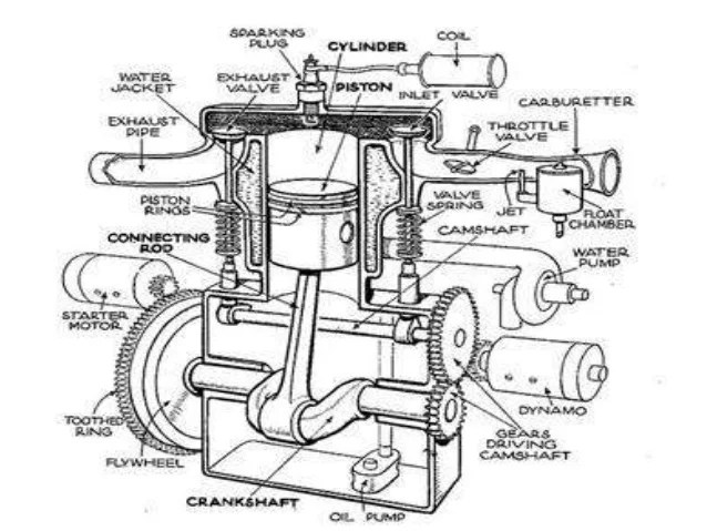 wiring diagram 95 ford f350 7 3 diesel