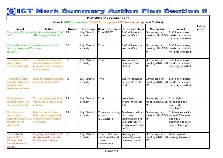 Sample Of Teacher Professional Development Plan | Resume Maker ...