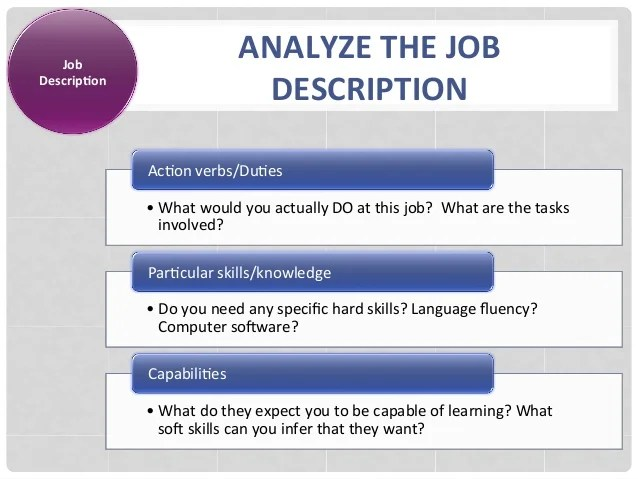 resume verbs for current job