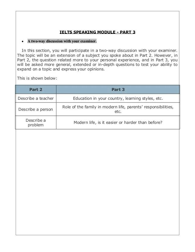 Ielts speaking-module
