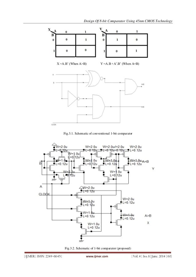 logic diagram for 4 bit comparator