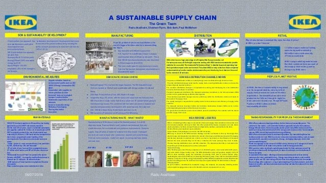 Scm Solar Ikea, Building A Sustainable Supply Chain
