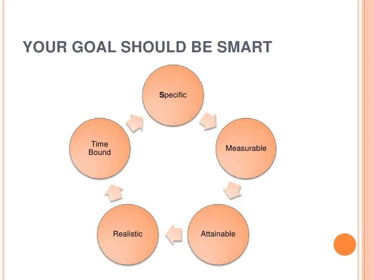 what are your goal in life - Onwebioinnovate