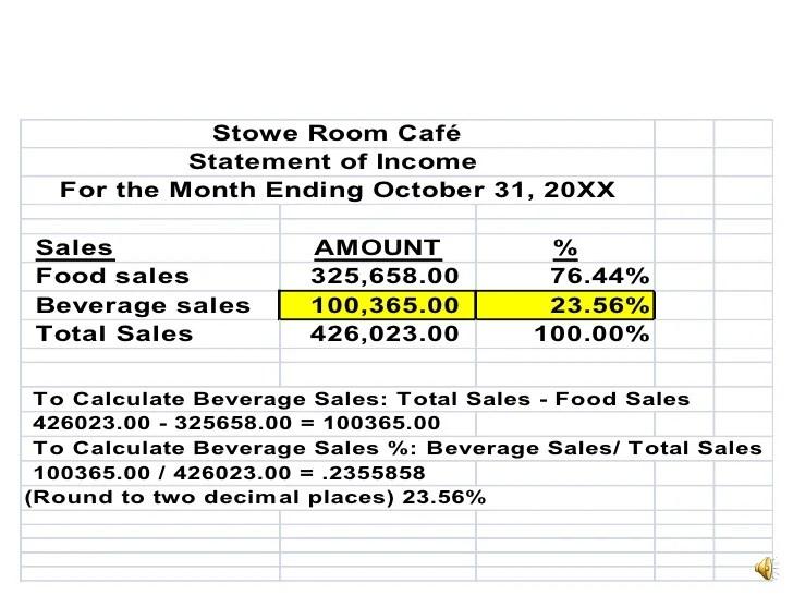 profit and loss statement for restaurant - Ozilalmanoof - restaurant statement