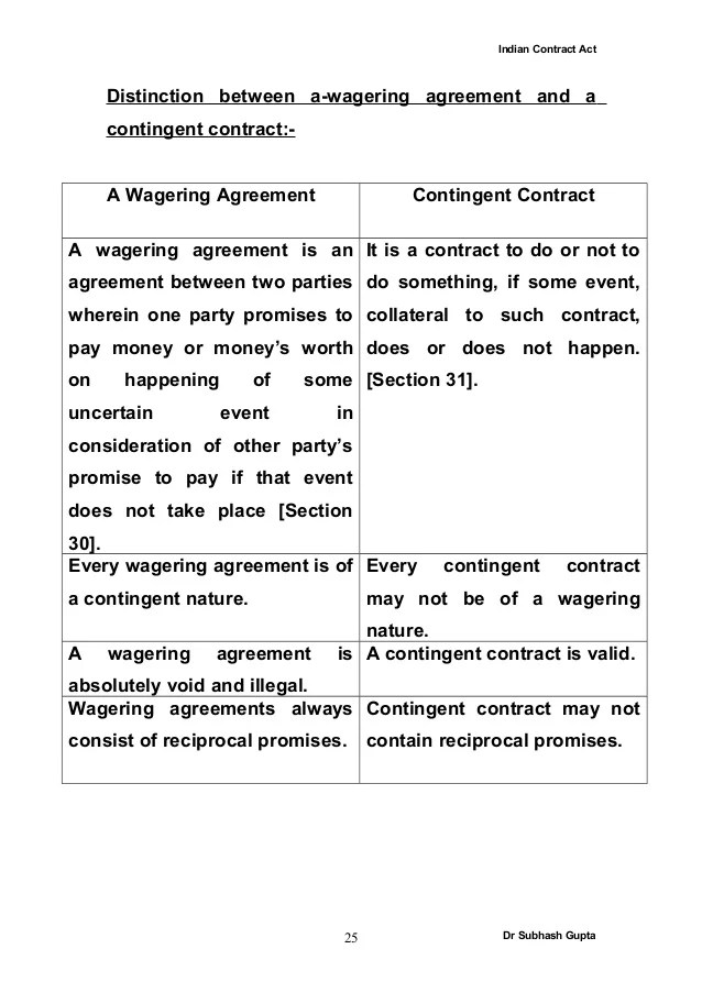 Sample Agreement Letter Between Two Parties Doc – Sample of Business Agreement Between Two Parties