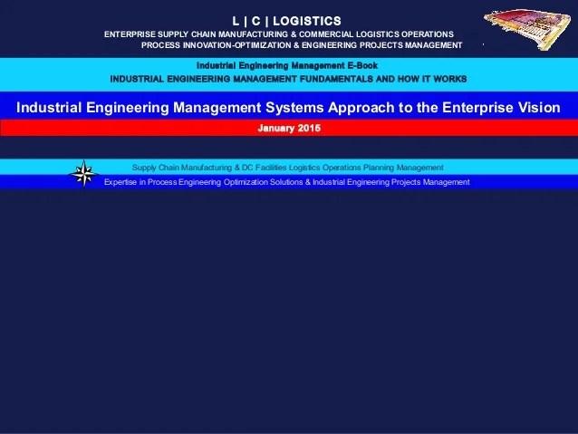 4 Business Management Ebook