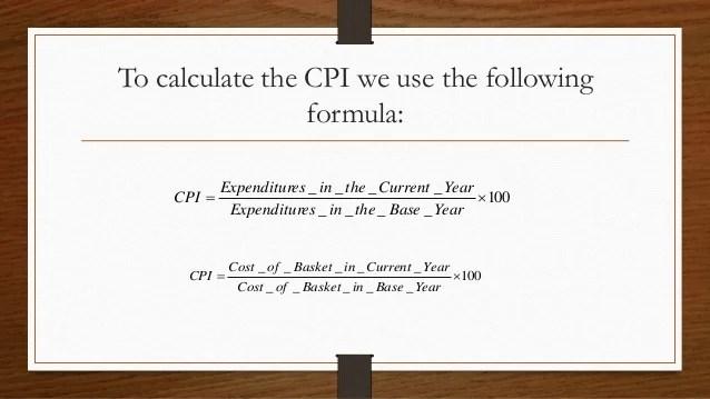 how to calculate inflation - Acurlunamedia