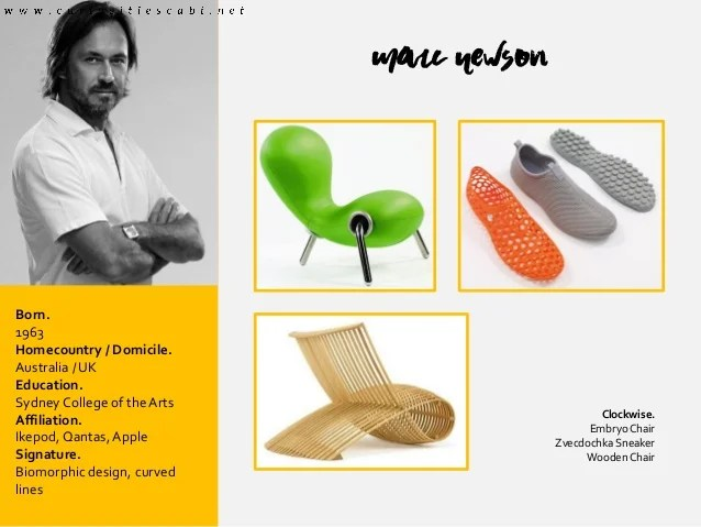 Love Sofa Moooi 30 Influential Product Designers Of All Time