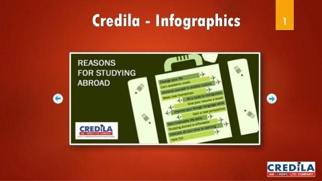 Credila - Infographics