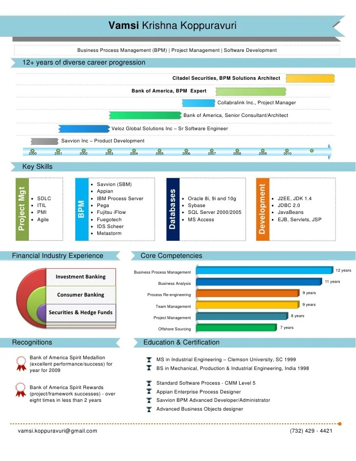 Visual Resume visual resume generated by pictocv Project Manager Visual Resume 3 Engineering Project Manager Resume Samples Examples Visual Resume Created By Picto