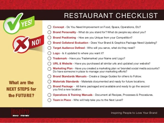 Checklist Template Restaurant | Recommendation Letter For Student Club