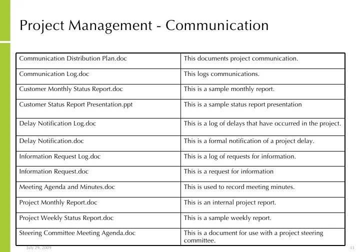 project management status report sample - Minimfagency - sample management report